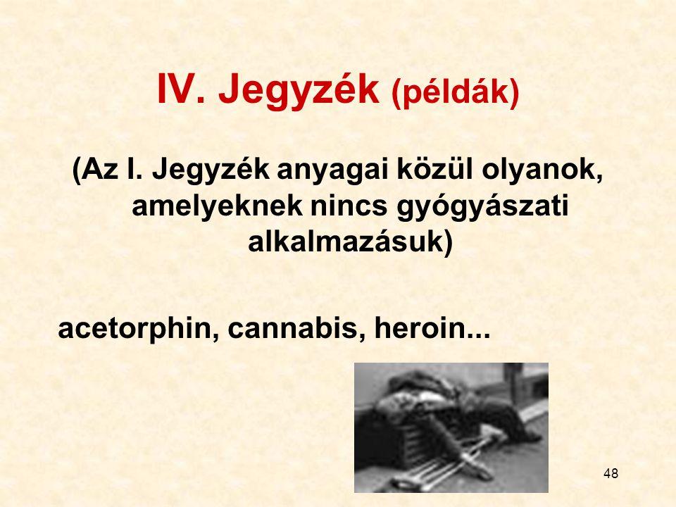 IV. Jegyzék (példák) (Az I. Jegyzék anyagai közül olyanok, amelyeknek nincs gyógyászati alkalmazásuk)