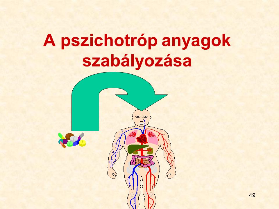 A pszichotróp anyagok szabályozása