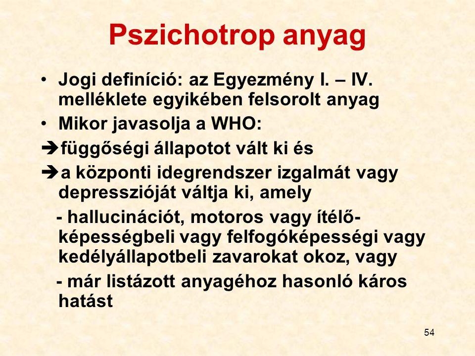 Pszichotrop anyag Jogi definíció: az Egyezmény I. – IV. melléklete egyikében felsorolt anyag. Mikor javasolja a WHO: