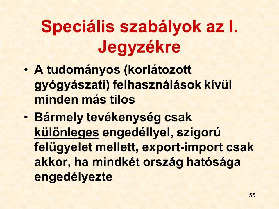 Speciális szabályok az I. Jegyzékre