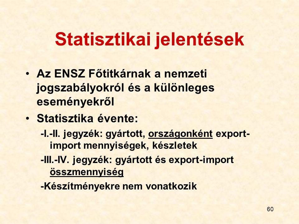 Statisztikai jelentések