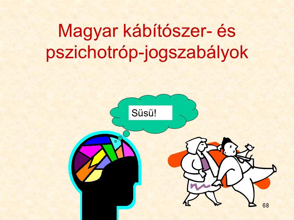 Magyar kábítószer- és pszichotróp-jogszabályok