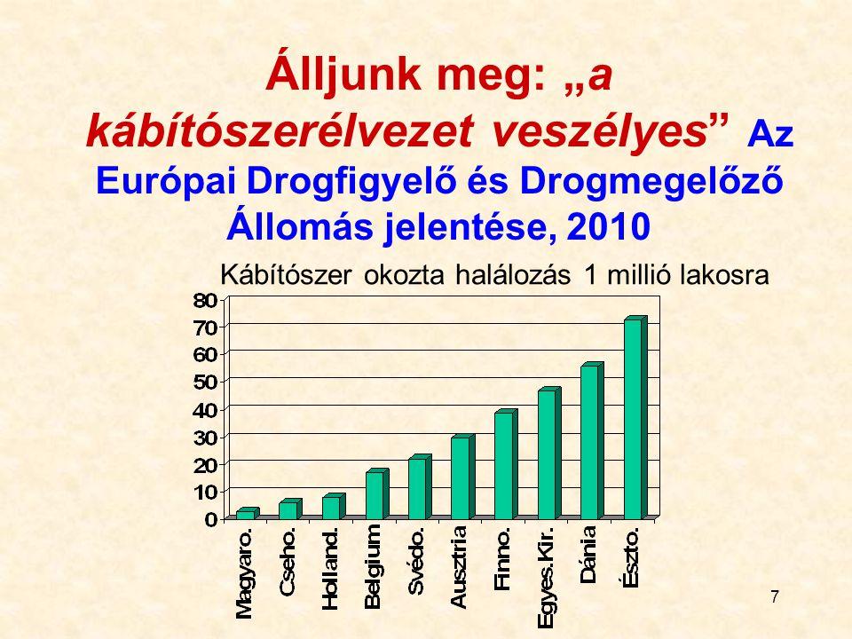 """Álljunk meg: """"a kábítószerélvezet veszélyes Az Európai Drogfigyelő és Drogmegelőző Állomás jelentése, 2010"""