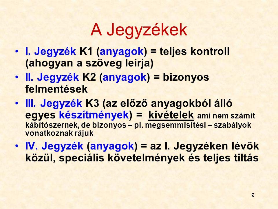 A Jegyzékek I. Jegyzék K1 (anyagok) = teljes kontroll (ahogyan a szöveg leírja) II. Jegyzék K2 (anyagok) = bizonyos felmentések.