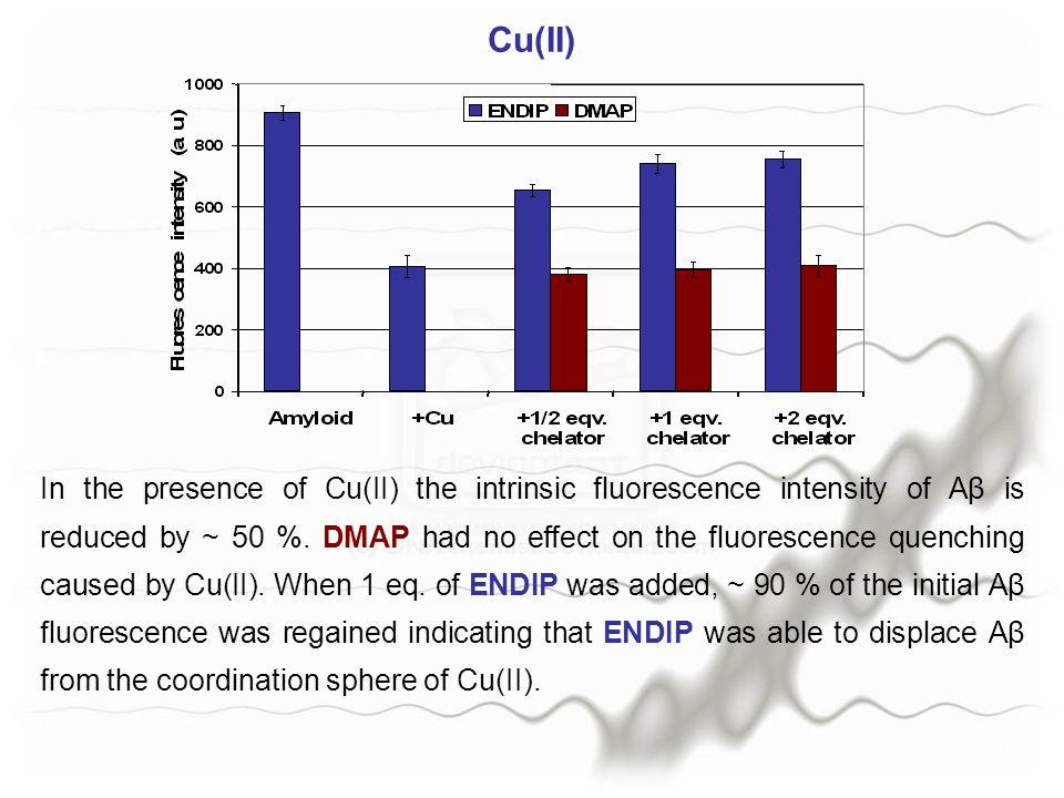 Cu(II)