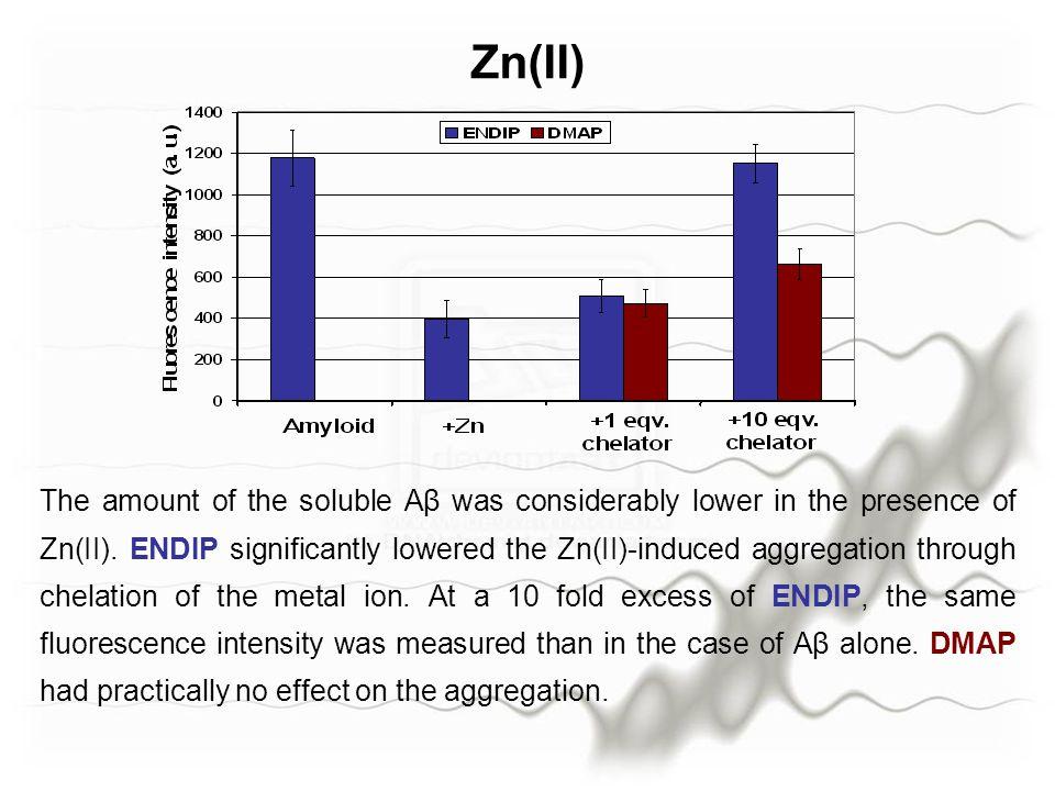 Zn(II)