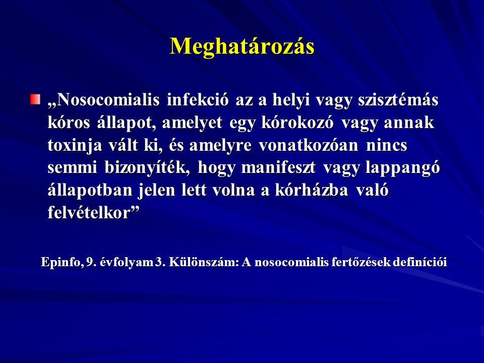 Epinfo, 9. évfolyam 3. Különszám: A nosocomialis fertőzések definíciói