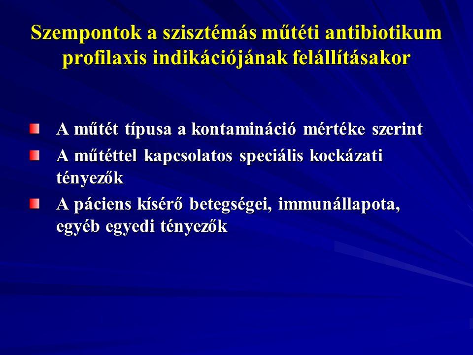 Szempontok a szisztémás műtéti antibiotikum profilaxis indikációjának felállításakor