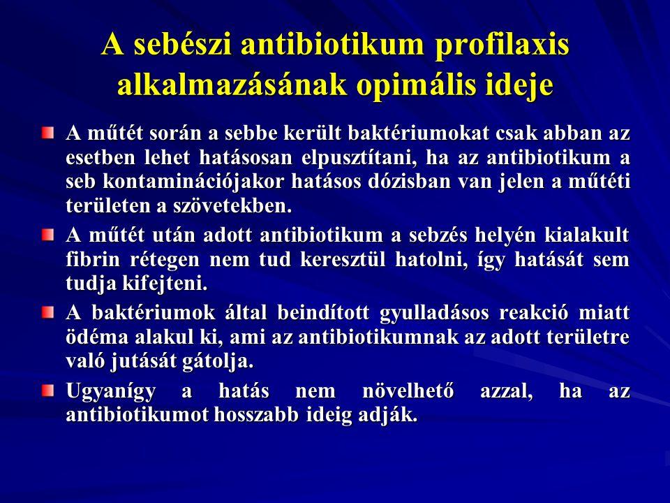 A sebészi antibiotikum profilaxis alkalmazásának opimális ideje