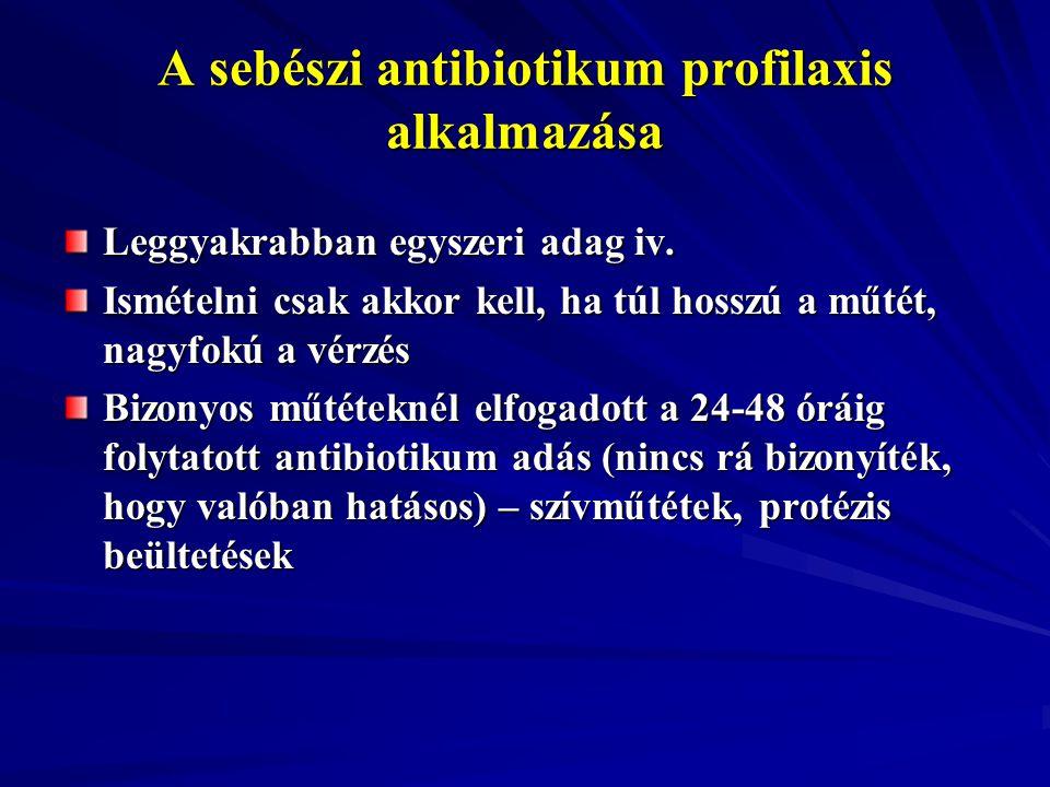 A sebészi antibiotikum profilaxis alkalmazása