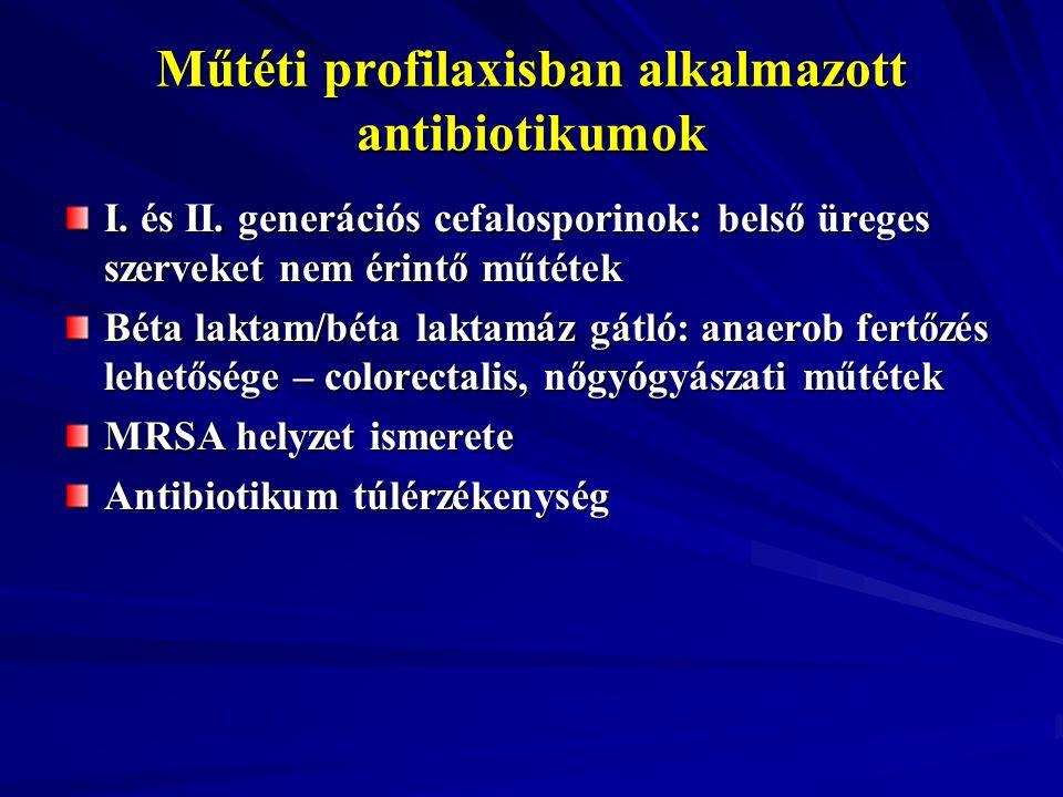 Műtéti profilaxisban alkalmazott antibiotikumok