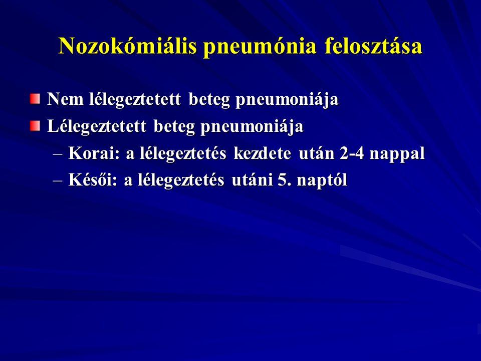 Nozokómiális pneumónia felosztása