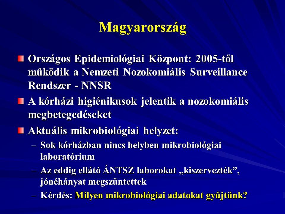 Magyarország Országos Epidemiológiai Központ: 2005-től működik a Nemzeti Nozokomiális Surveillance Rendszer - NNSR.