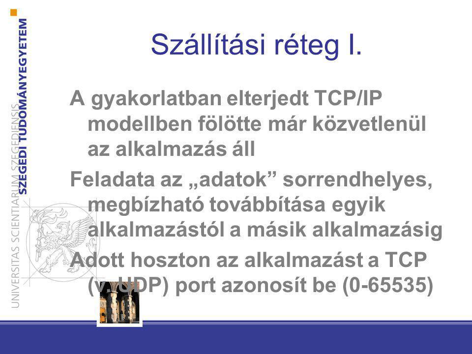 Szállítási réteg I. A gyakorlatban elterjedt TCP/IP modellben fölötte már közvetlenül az alkalmazás áll.