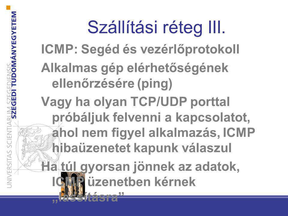 Szállítási réteg III. ICMP: Segéd és vezérlőprotokoll