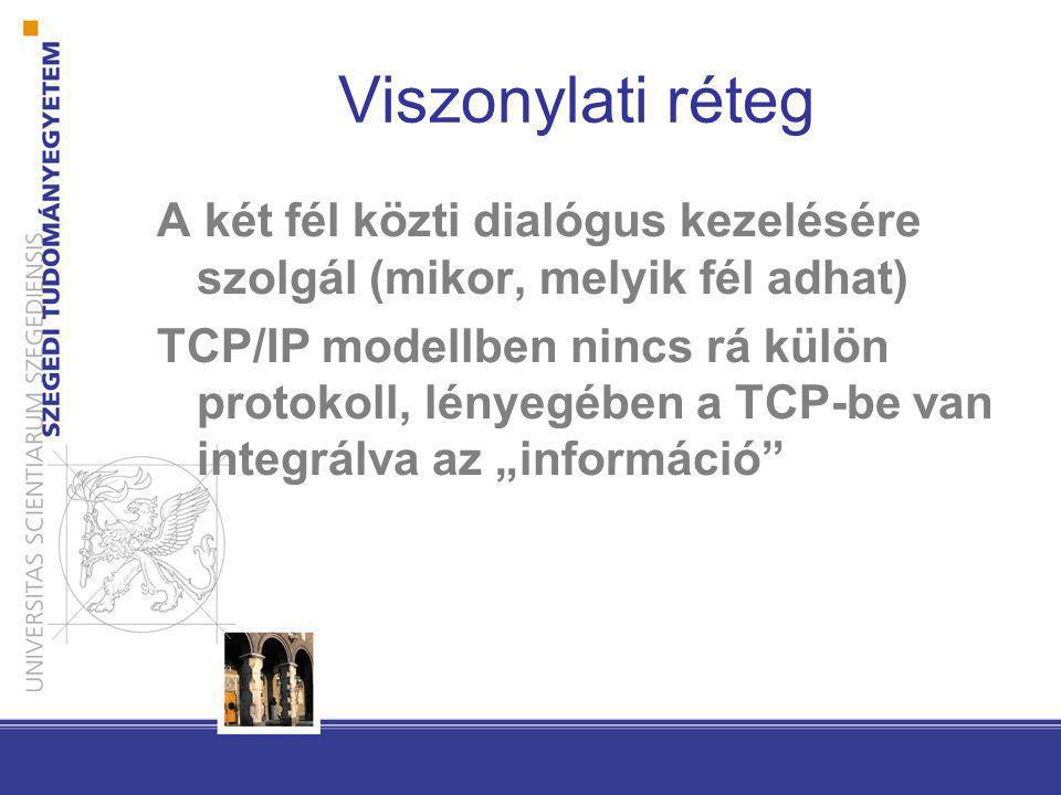 Viszonylati réteg A két fél közti dialógus kezelésére szolgál (mikor, melyik fél adhat)