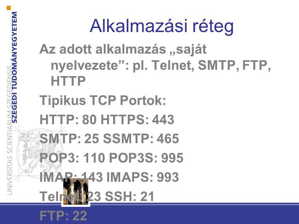 """Alkalmazási réteg Az adott alkalmazás """"saját nyelvezete : pl. Telnet, SMTP, FTP, HTTP. Tipikus TCP Portok:"""
