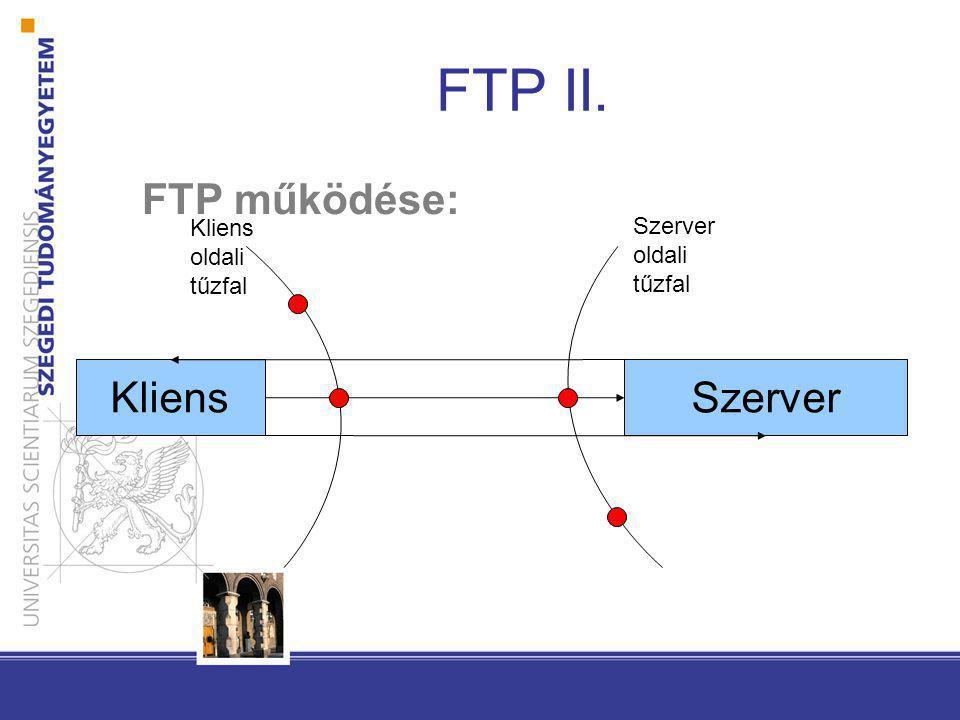 FTP II. FTP működése: Kliens Szerver Kliens Szerver oldali oldali