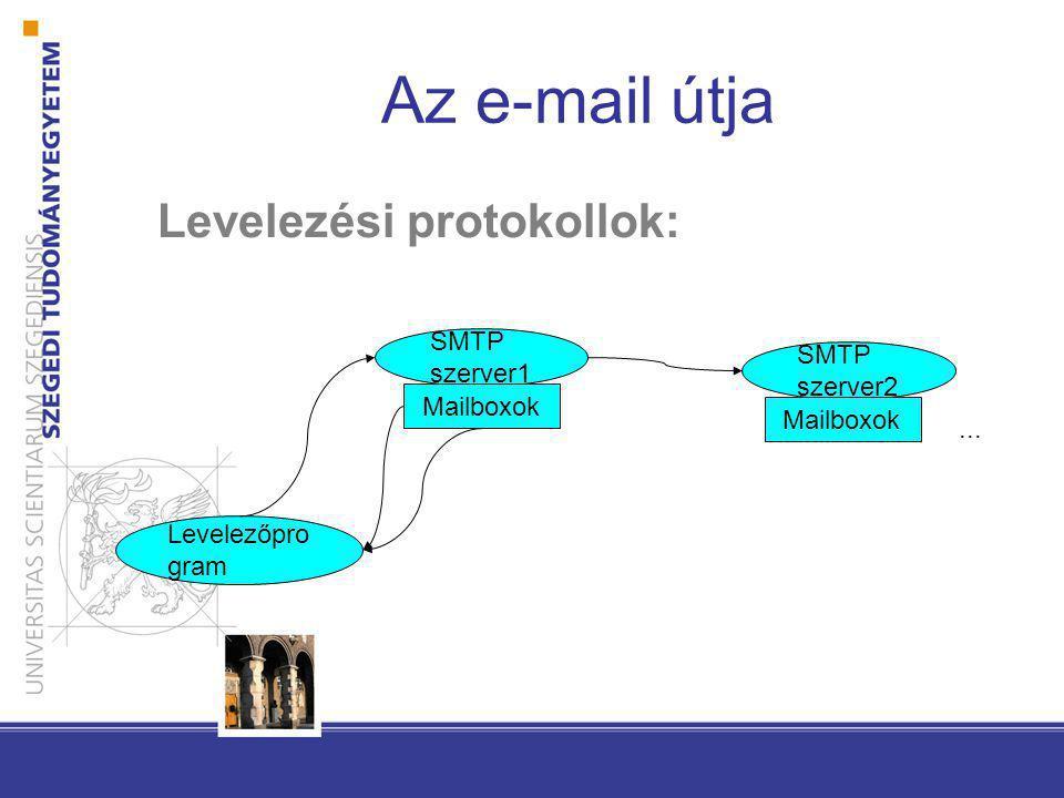 Az e-mail útja Levelezési protokollok: SMTP szerver1 SMTP szerver2
