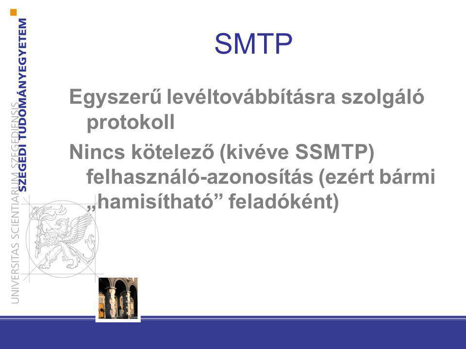 SMTP Egyszerű levéltovábbításra szolgáló protokoll