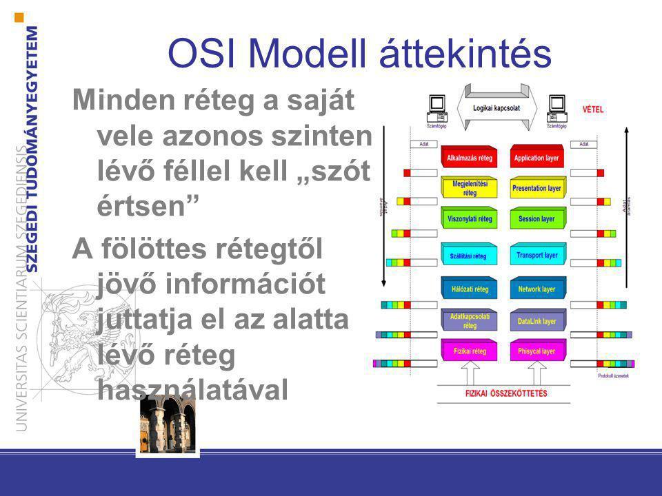 """OSI Modell áttekintés Minden réteg a saját vele azonos szinten lévő féllel kell """"szót értsen"""