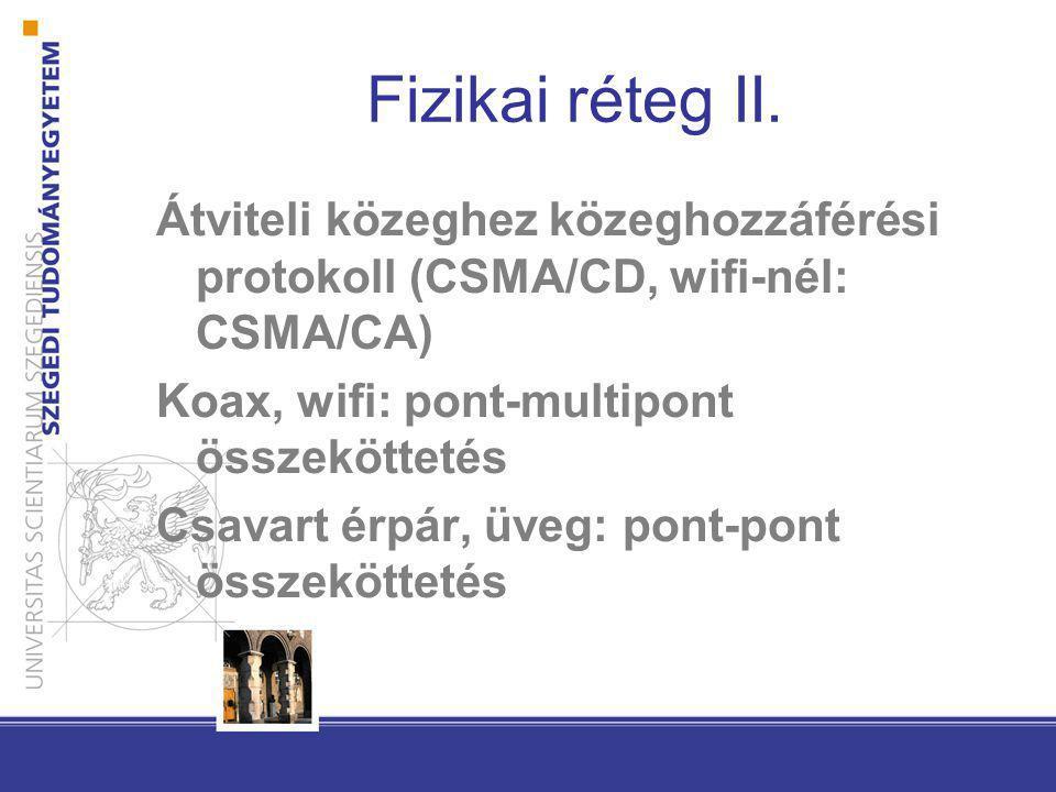 Fizikai réteg II. Átviteli közeghez közeghozzáférési protokoll (CSMA/CD, wifi-nél: CSMA/CA) Koax, wifi: pont-multipont összeköttetés.