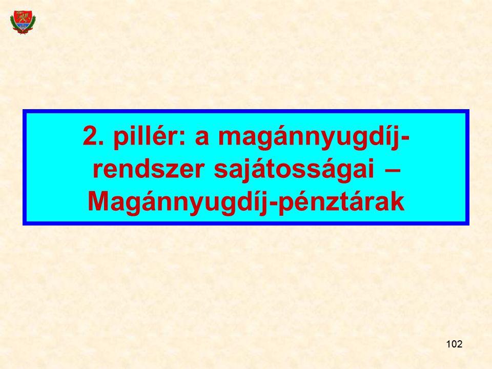2. pillér: a magánnyugdíj-rendszer sajátosságai – Magánnyugdíj-pénztárak