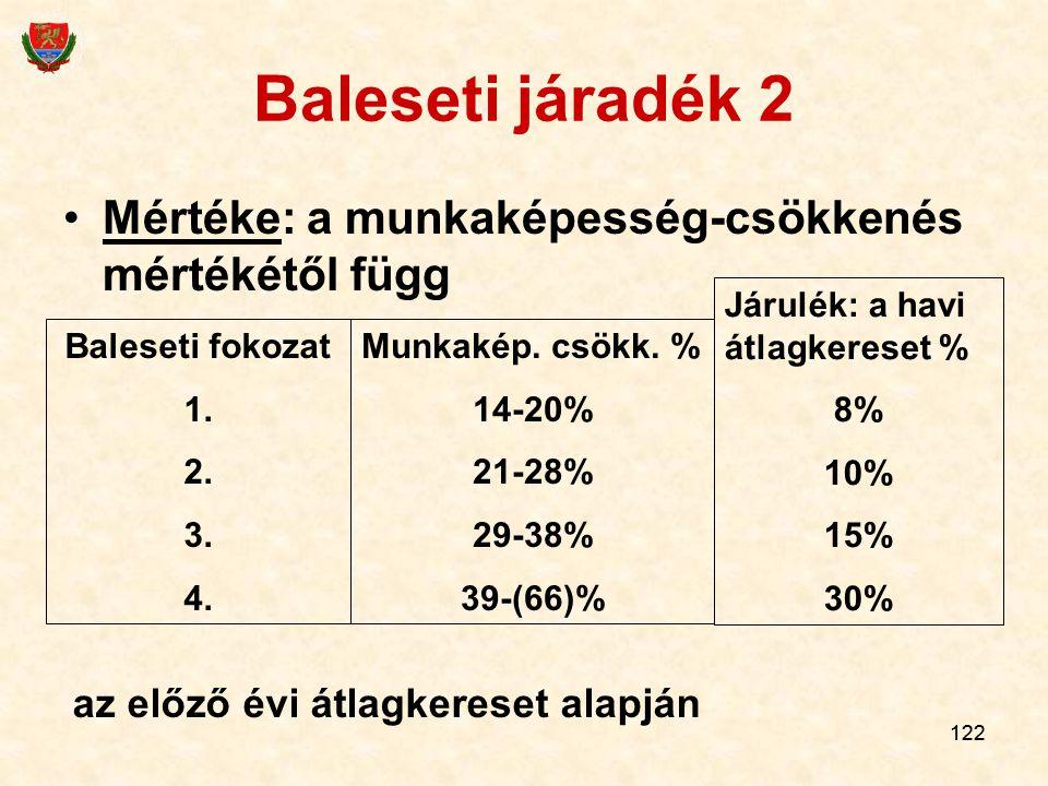 Baleseti járadék 2 Mértéke: a munkaképesség-csökkenés mértékétől függ