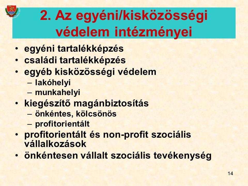 2. Az egyéni/kisközösségi védelem intézményei