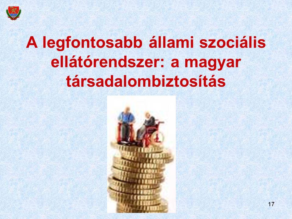 A legfontosabb állami szociális ellátórendszer: a magyar társadalombiztosítás
