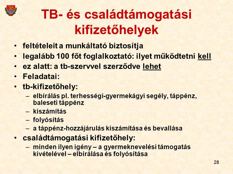TB- és családtámogatási kifizetőhelyek