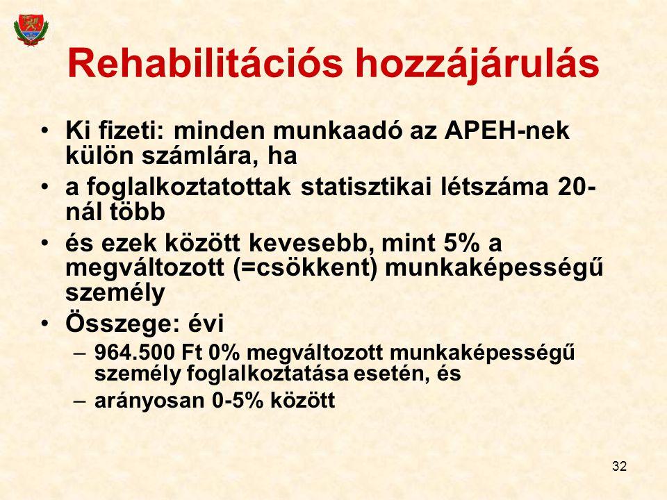 Rehabilitációs hozzájárulás