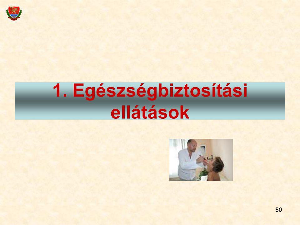 1. Egészségbiztosítási ellátások