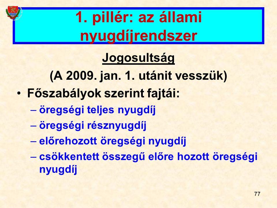 1. pillér: az állami nyugdíjrendszer