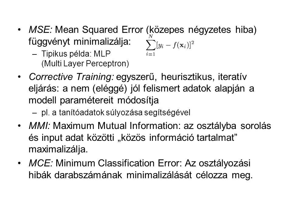 MSE: Mean Squared Error (közepes négyzetes hiba) függvényt minimalizálja: