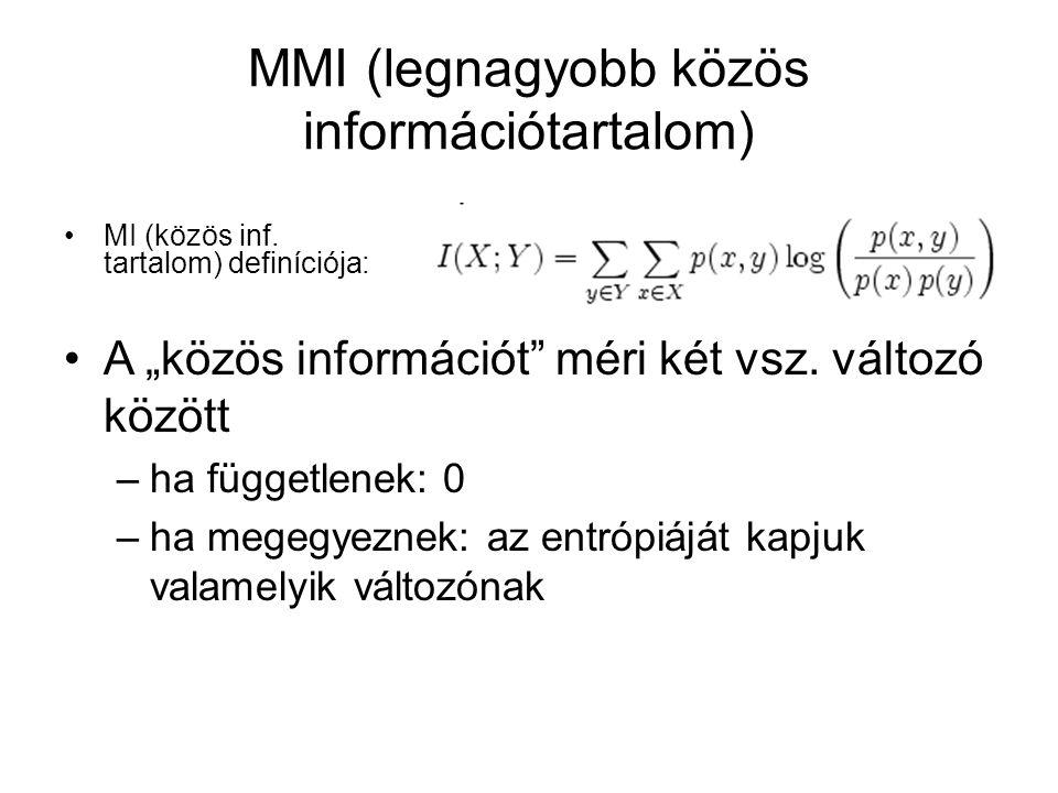 MMI (legnagyobb közös információtartalom)