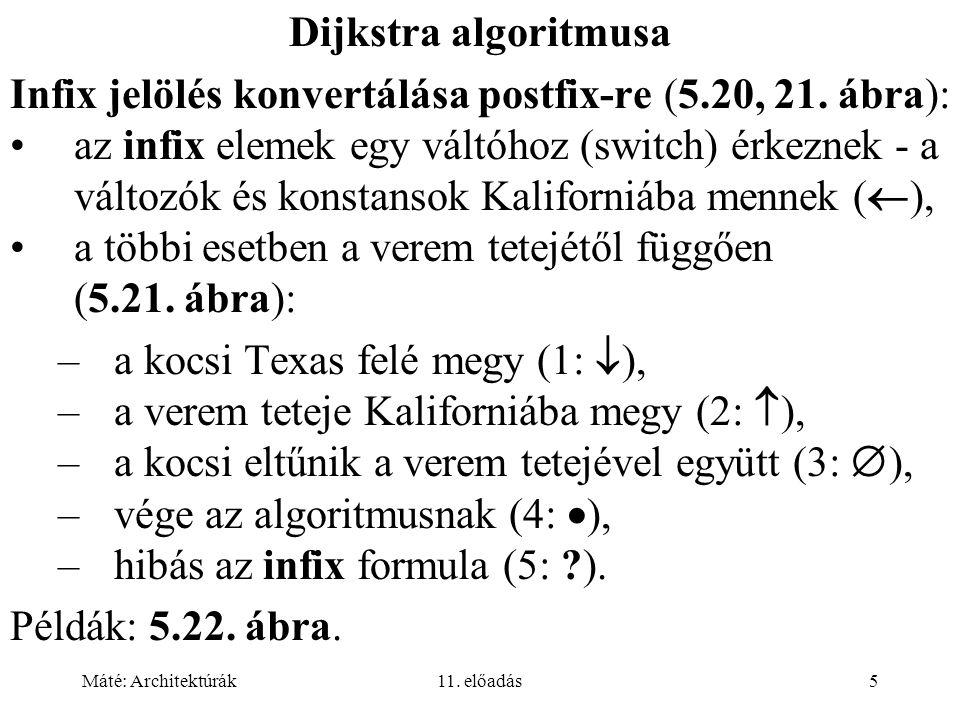 Infix jelölés konvertálása postfix-re (5.20, 21. ábra):