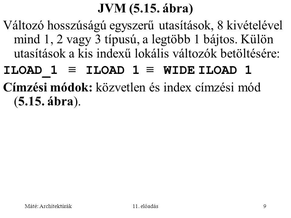 ILOAD_1 ≡ ILOAD 1 ≡ WIDE ILOAD 1