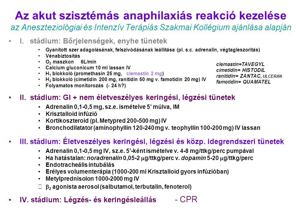 Az akut szisztémás anaphilaxiás reakció kezelése az Aneszteziológiai és Intenzív Terápiás Szakmai Kollégium ajánlása alapján