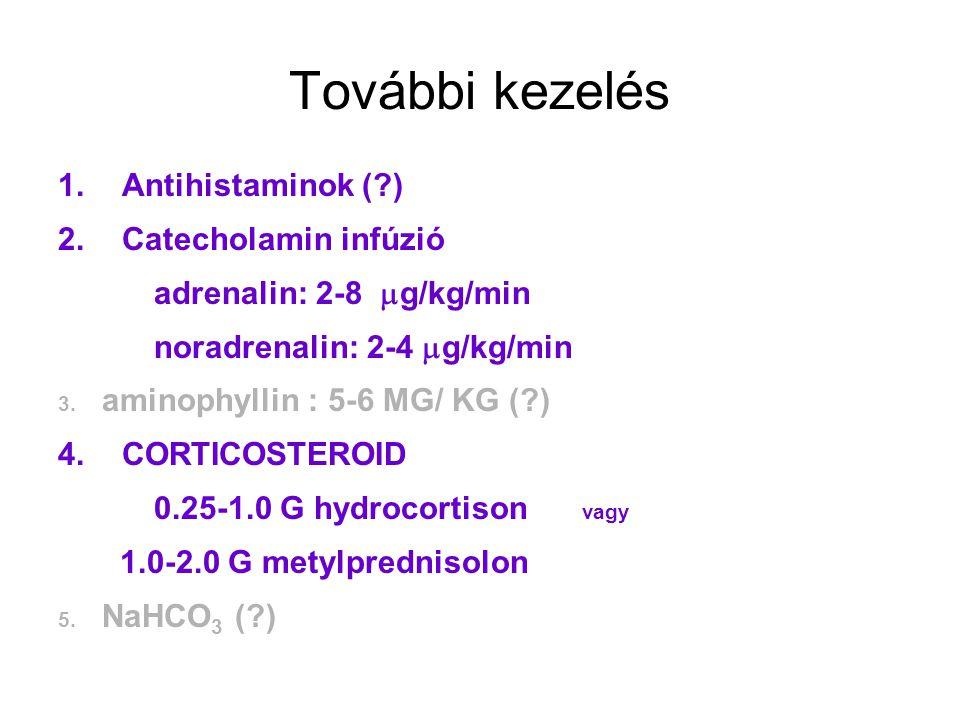 További kezelés Antihistaminok ( ) Catecholamin infúzió