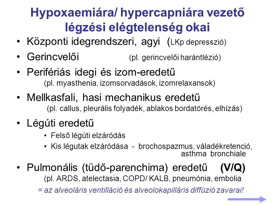 Hypoxaemiára/ hypercapniára vezető légzési elégtelenség okai