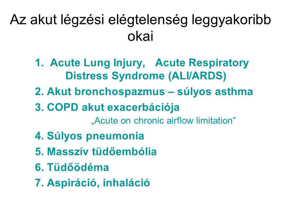 Az akut légzési elégtelenség leggyakoribb okai
