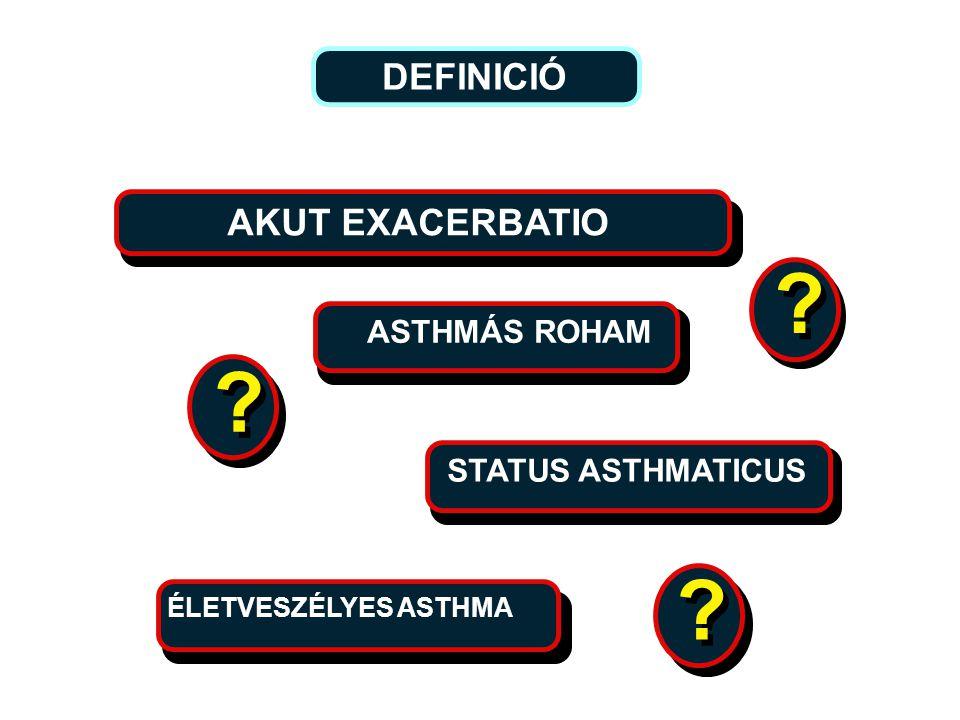 DEFINICIÓ AKUT EXACERBATIO ASTHMÁS ROHAM STATUS ASTHMATICUS