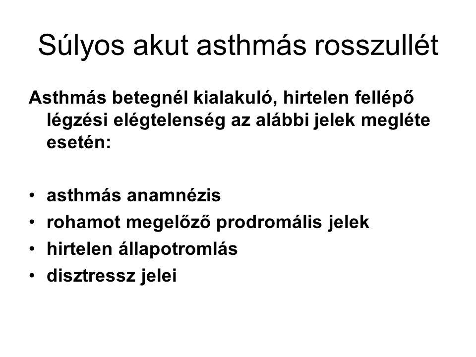 Súlyos akut asthmás rosszullét