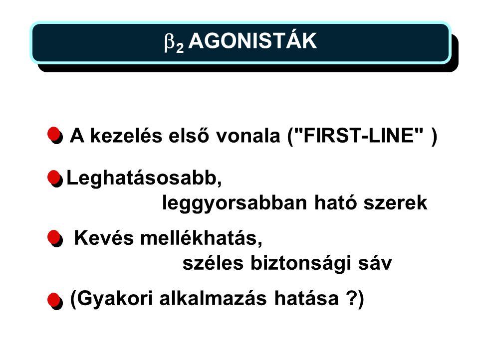 b2 AGONISTÁK A kezelés első vonala ( FIRST-LINE ) Leghatásosabb,