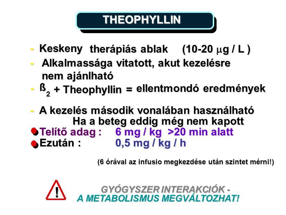 ! THEOPHYLLIN - Keskeny therápiás ablak (10-20 mg / L ) -