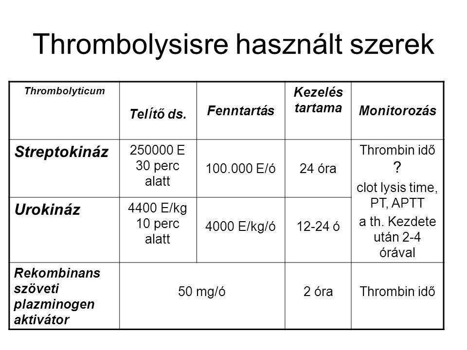 Thrombolysisre használt szerek