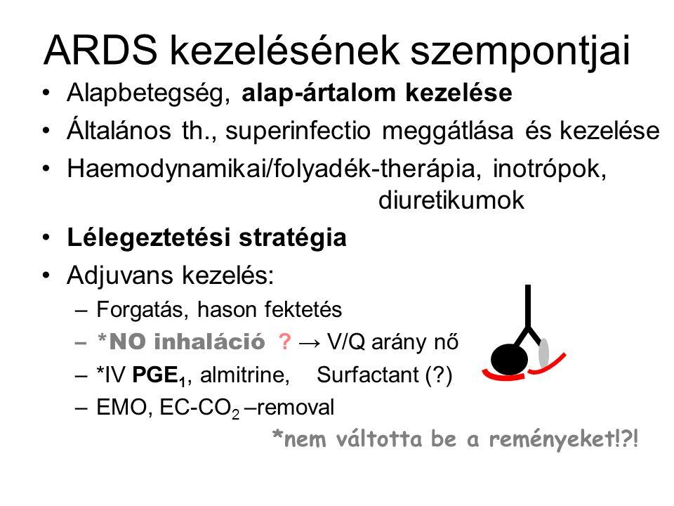 ARDS kezelésének szempontjai