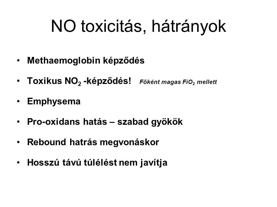 NO toxicitás, hátrányok