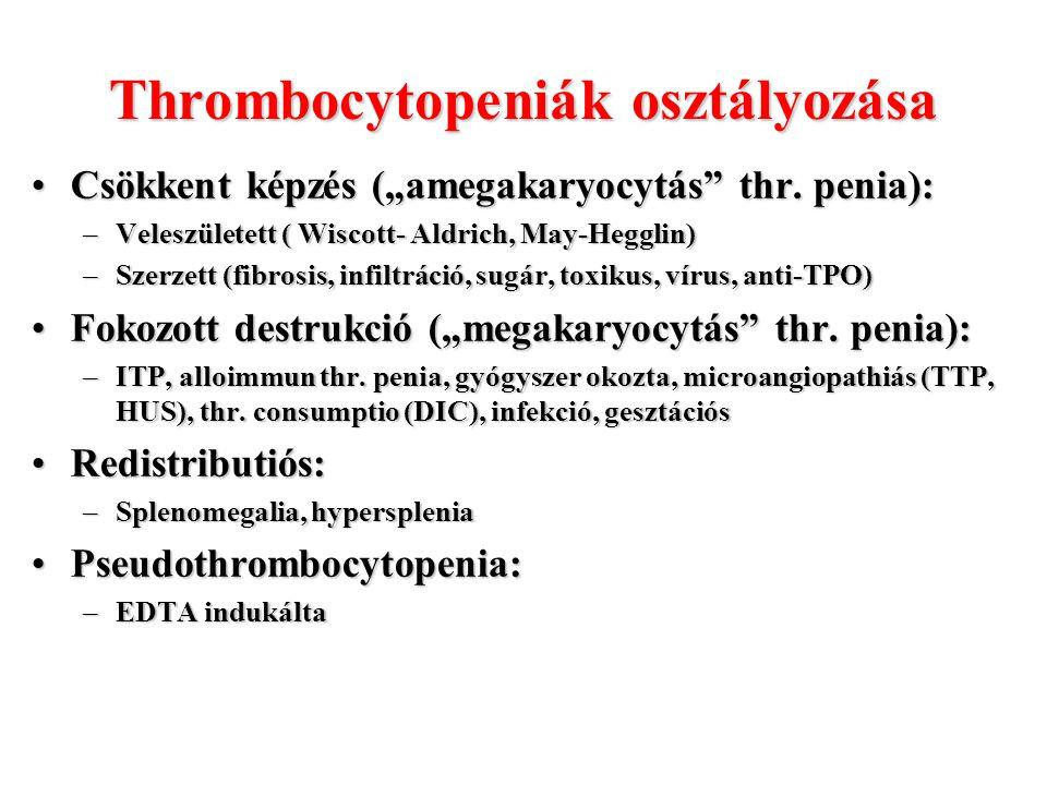 Thrombocytopeniák osztályozása